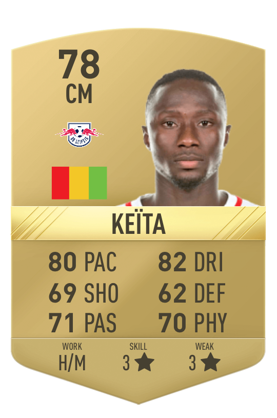 Players Who Deserve Fifa 18 Upgrades From The Bundesliga Rb Leipzig